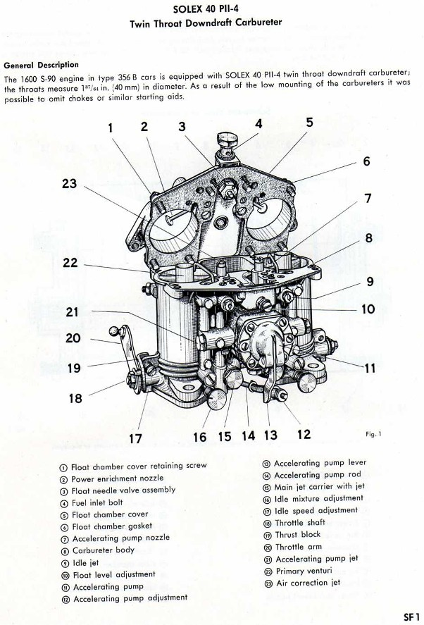 solex carbs manual how to and user guide instructions u2022 rh taxibermuda co Carburador in the Engine Partes De Un Carburador